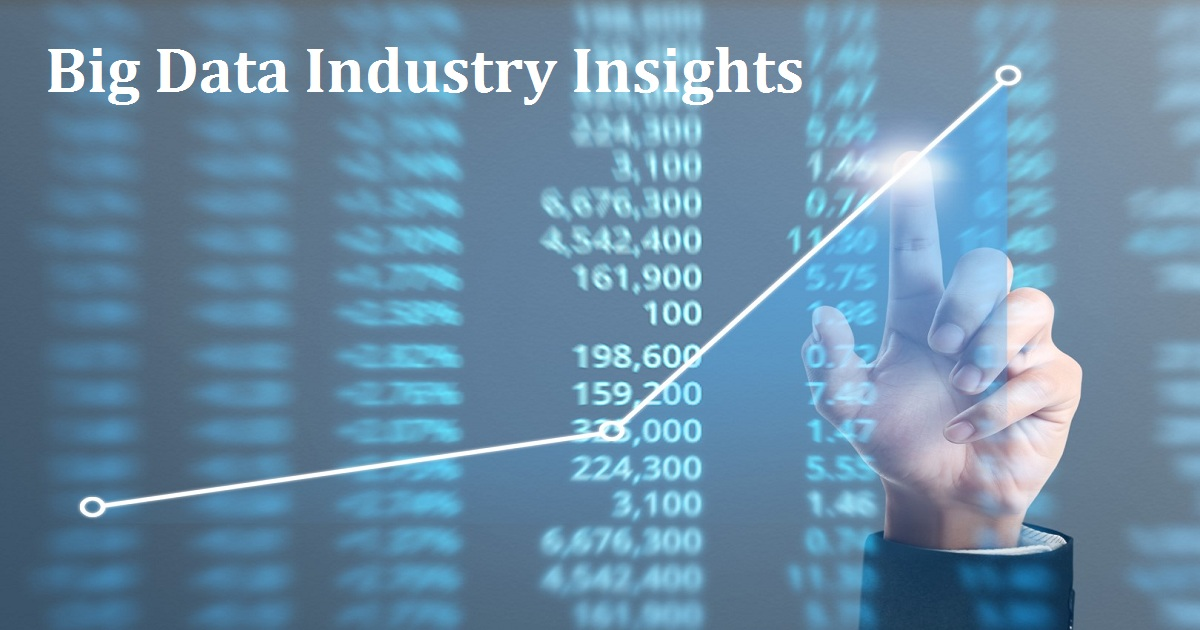 Big Data Industry Insights