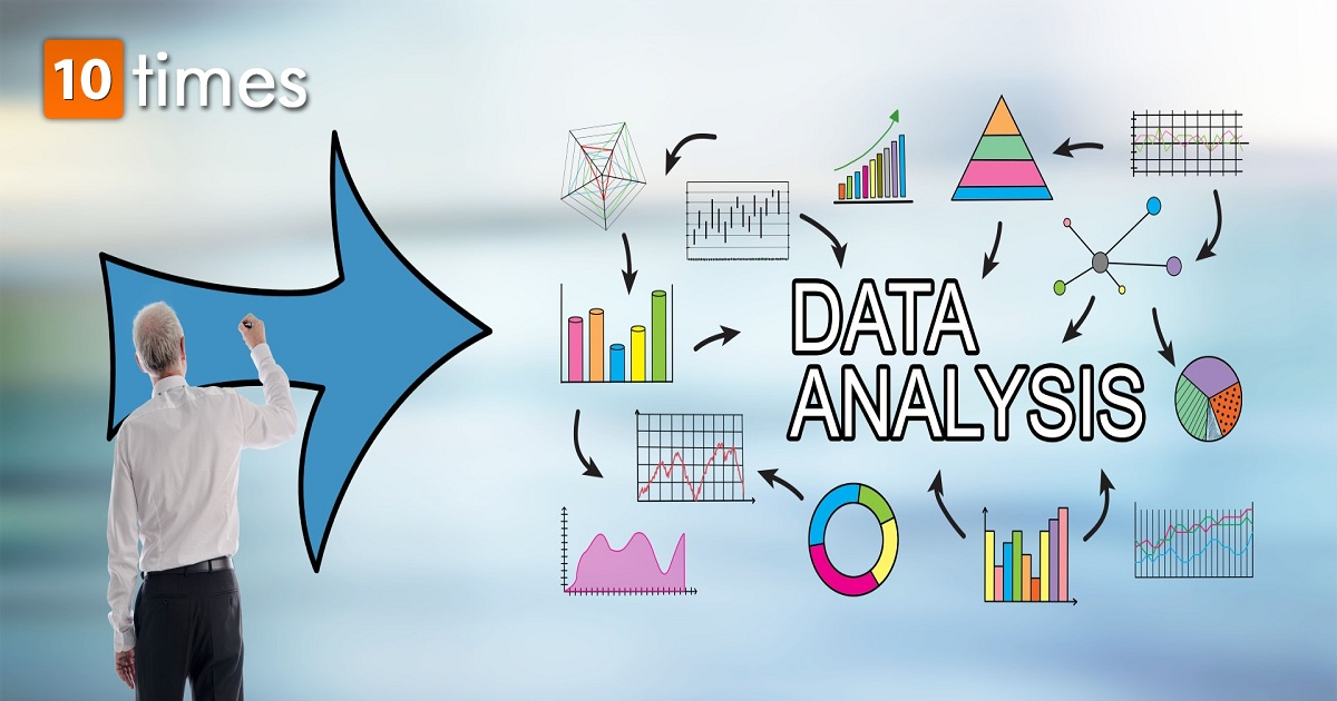 Leveraging Big Data & Analytics