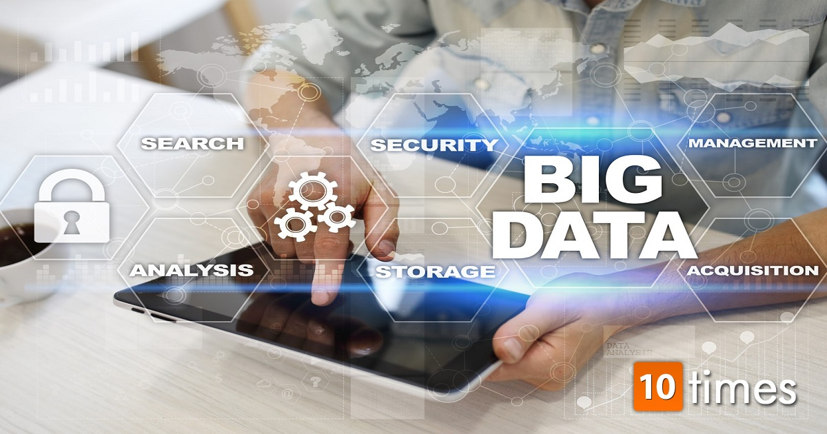 Business, Big Data, and Decision Sciences