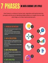 Data Analytics Resources |The Data Analytics Report