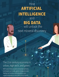 HOW AI AND BIG DATA WILL UNLOCK THE NEXT WAVE OF MINERAL DISCOVERIES